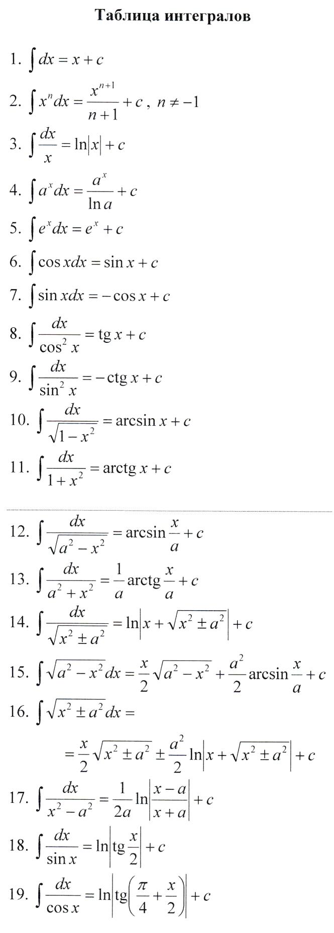 контрольная работа по математике 6 класс жохов
